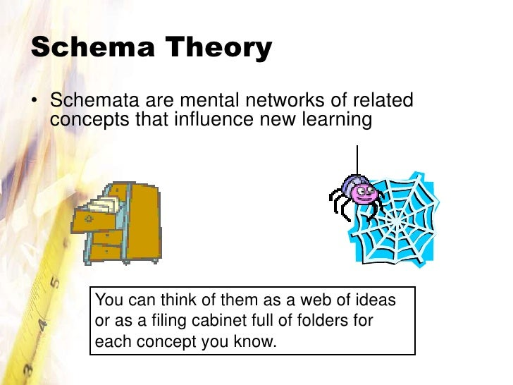 the application of schema theory in Schema theory in essence: schema theory is a theory about knowledge  representation of knowledge the use of this knowledge within the structure of.