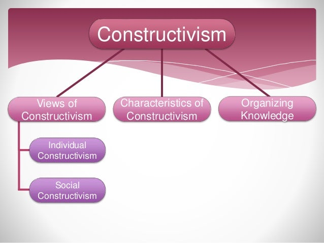 constructivism research Case study research has a long history within the natural sciences, social sciences, and humanities, dating back to the early 1920's at first it was a usefu.