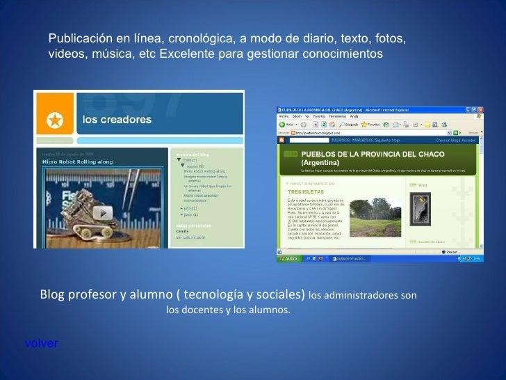Blog profesor y alumno ( tecnología y sociales)  los administradores son los docentes y los alumnos. Publicación en línea,...