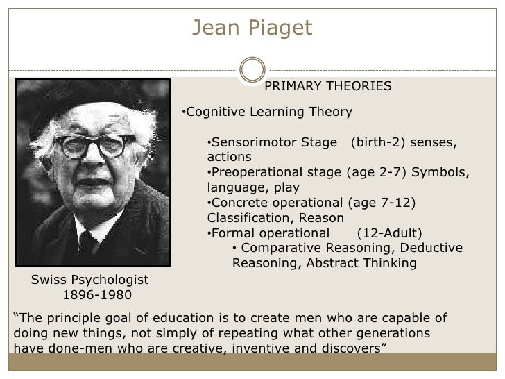 TOP 25 QUOTES BY JEAN PIAGET (of 73) | A-Z Quotes