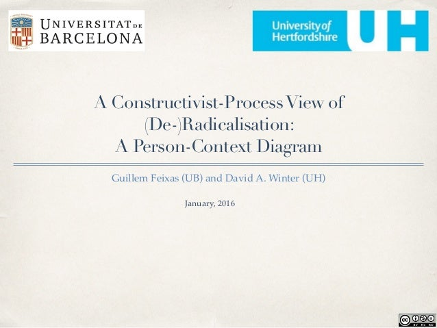 A Constructivist-ProcessView of (De-)Radicalisation: A Person-Context Diagram Guillem Feixas (UB) and David A. Winter (UH)...