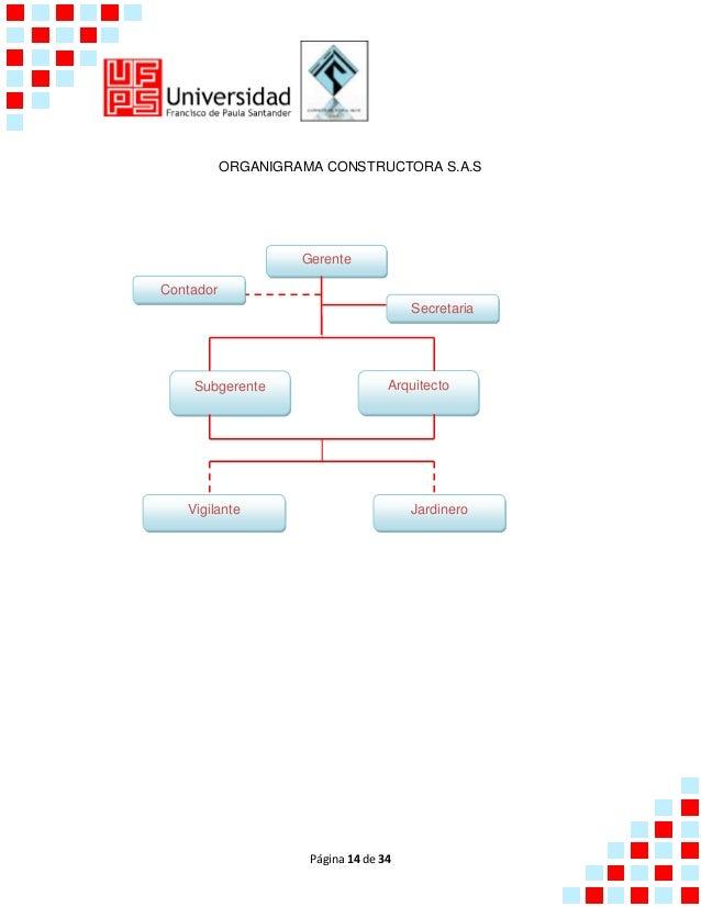 Constructora alvi s a s for Organigrama de una empresa constructora