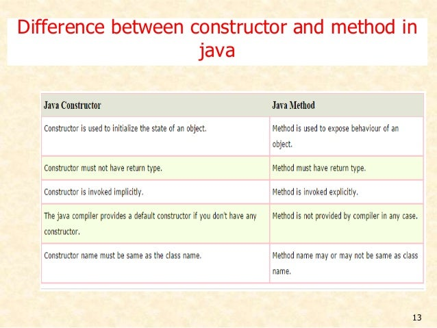 how to get a value from another method in java