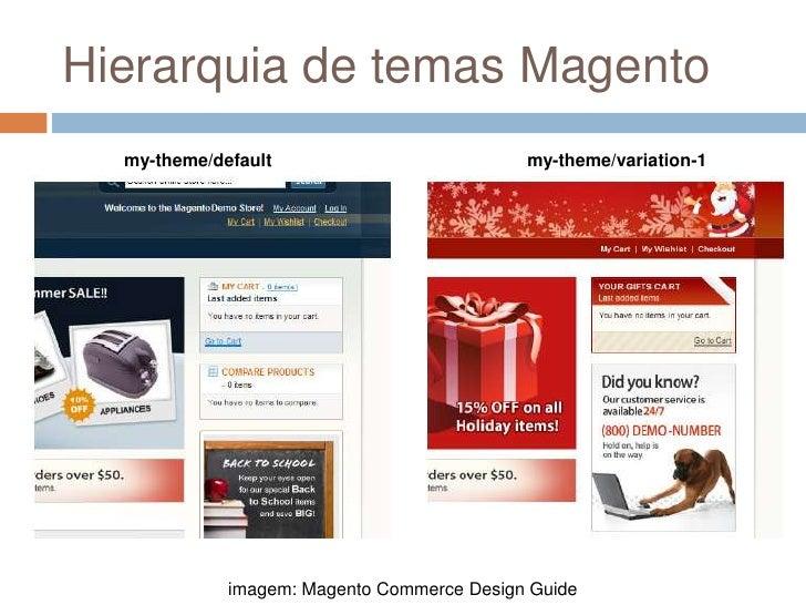 Hierarquia de temas Magento<br />my-theme/defaultmy-theme/variation-1<br />imagem: Magento Commerce Design Guide<br />