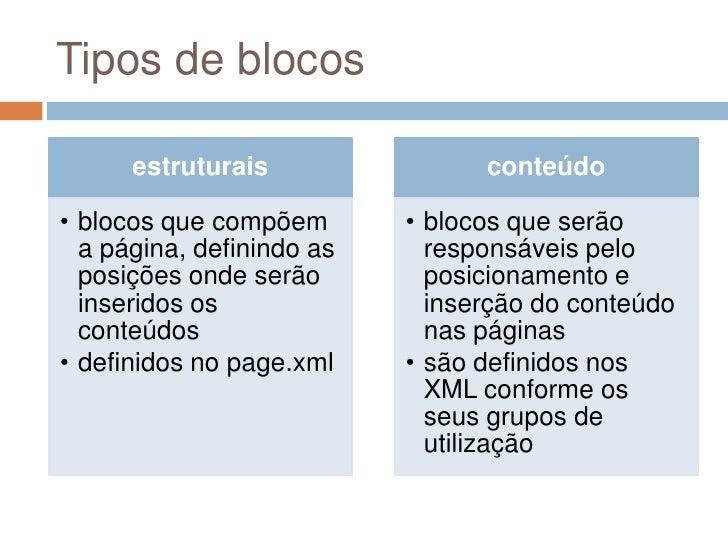 Tipos de blocos<br />