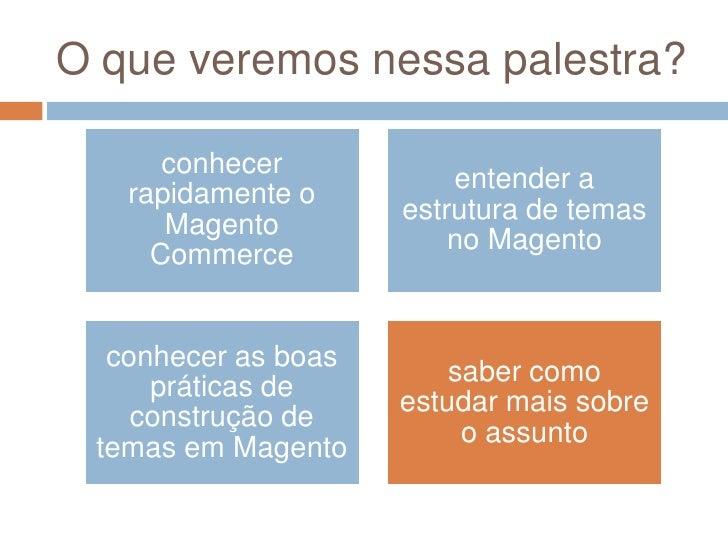 Construindo Layouts com o Magento Commerce Slide 3