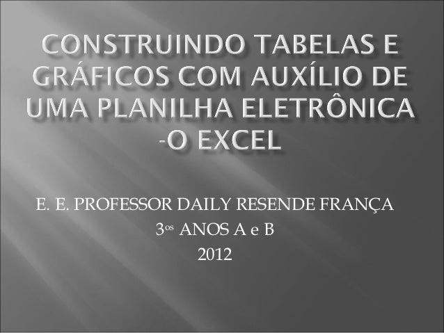 E. E. PROFESSOR DAILY RESENDE FRANÇA              3os ANOS A e B                   2012