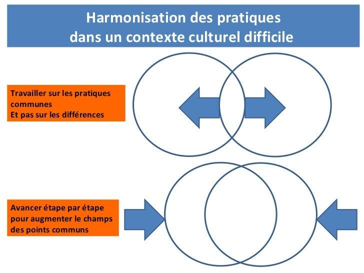 Harmonisation des pratiques                dans un contexte culturel difficileTravailler sur les pratiquescommunesEt pas s...