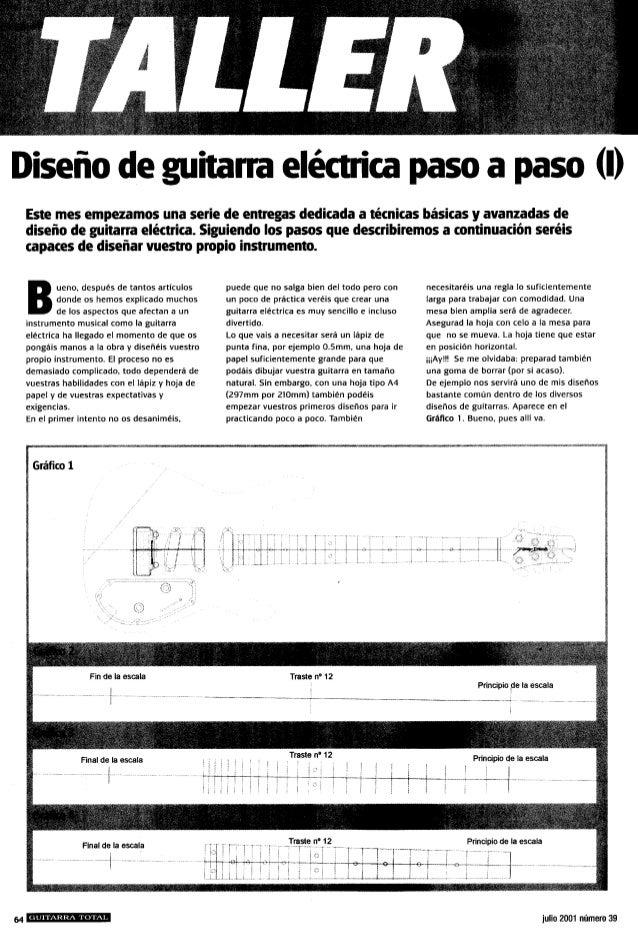 Construir guitarra