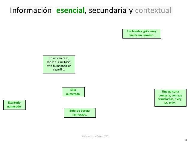 Construir significados Slide 2