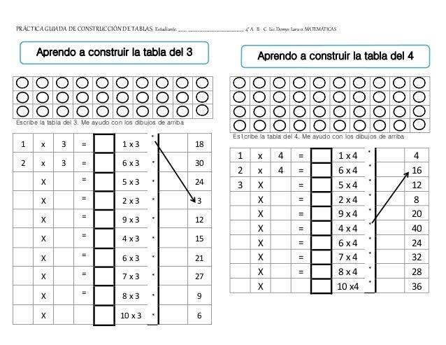 Construye las tablas de multiplicar para 2 a 5