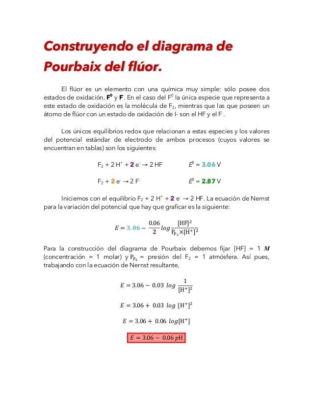 Construyendo el diagrama de pourbaix del flor construyendo el diagrama de pourbaix del flor el flor es un elemento con una qumica ccuart Images