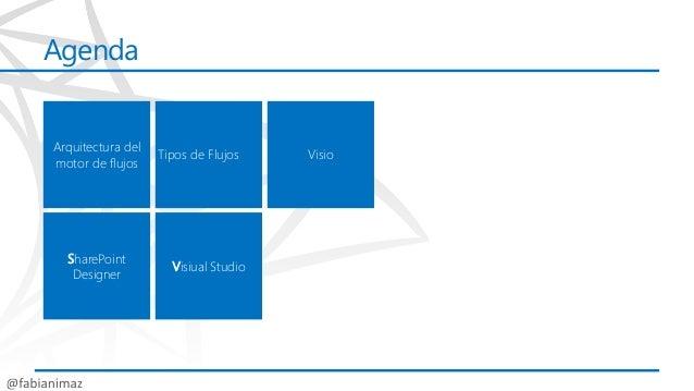 Construyendo procesos de negocio 2013 sps13 Slide 2