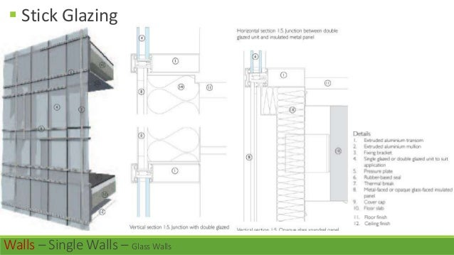 Details Of Double Glazed Glass : Double glazed curtain wall details savae