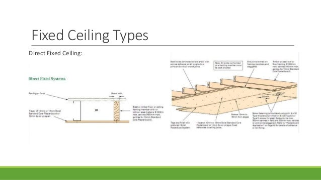 Ceiling structure types for False ceiling types