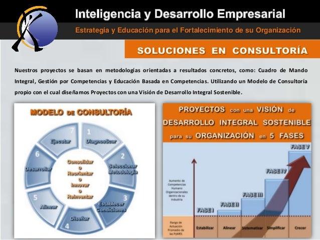 Estrategia y Educación para el Fortalecimiento de su Organización  Nuestros proyectos se basan en metodologías orientadas ...