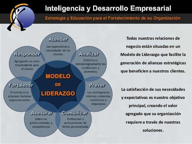 Estrategia y Educación para el Fortalecimiento de su Organización  Todas nuestras relaciones de negocio están situadas en ...