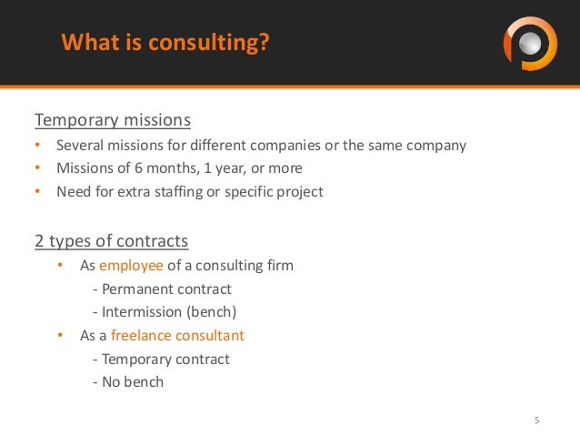 About You; 5. 5 What Is Consulting?