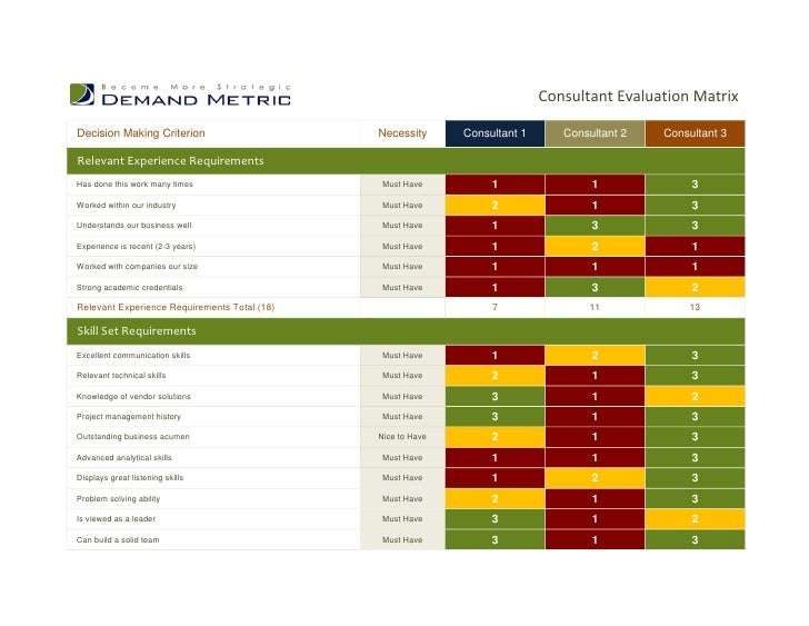 Consultant Evaluation Matrix