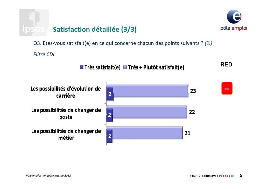 Consultation Nationale Pole Emploi Avril 2012