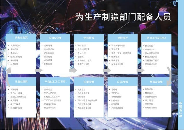 Consult Group - Manufacturing Recruitment Services - Brochure (Mandarin Chinese) Slide 3