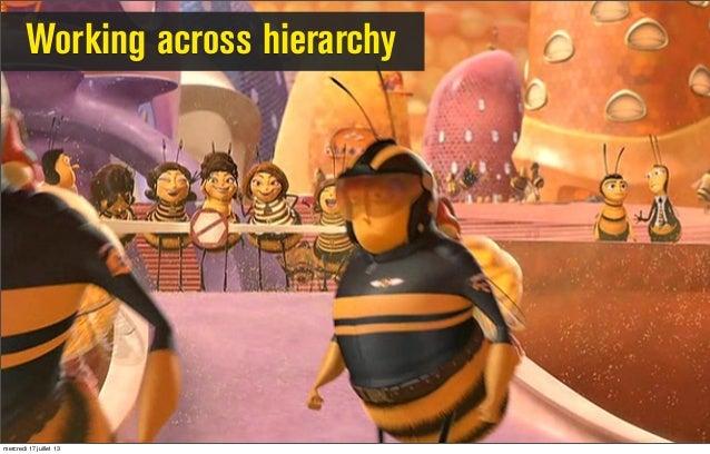 Working across hierarchy mercredi 17 juillet 13