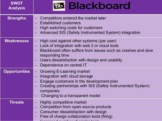 Durham Blackboard Users' Conference 2018 - ICT Digital ...