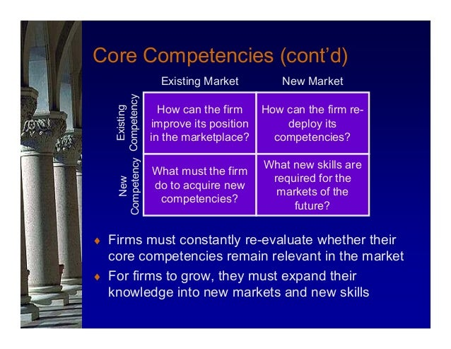 indigo core competency