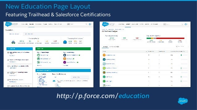 Salesforce Jumpstart: Getting Started as a Consulting Partner