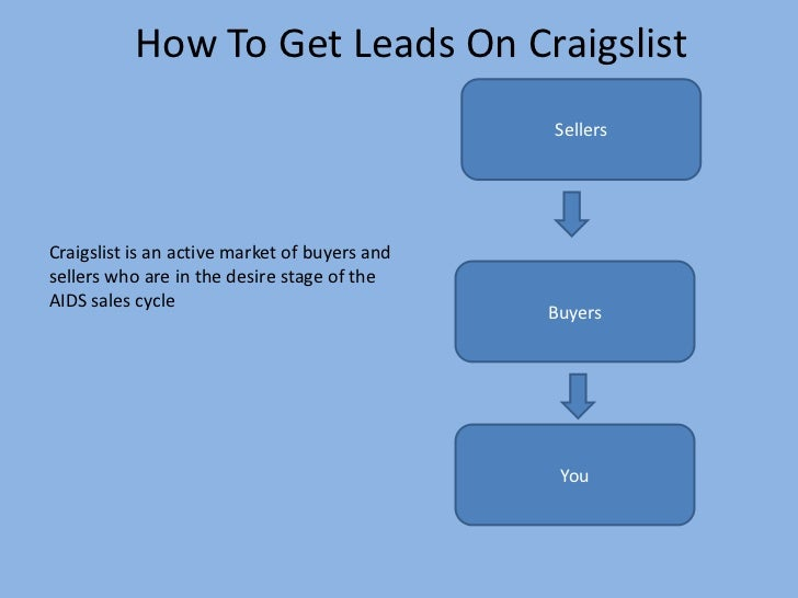 How To Get Leads On Craigslist<br />Sellers<br />Craigslist is an active market of buyers and sellers who are in the desir...