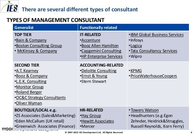 Consulting toolkit consulting careers
