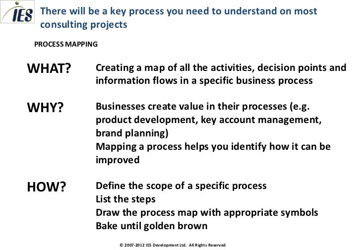 Consulting Toolkit Process Mapping - How to draw a process map