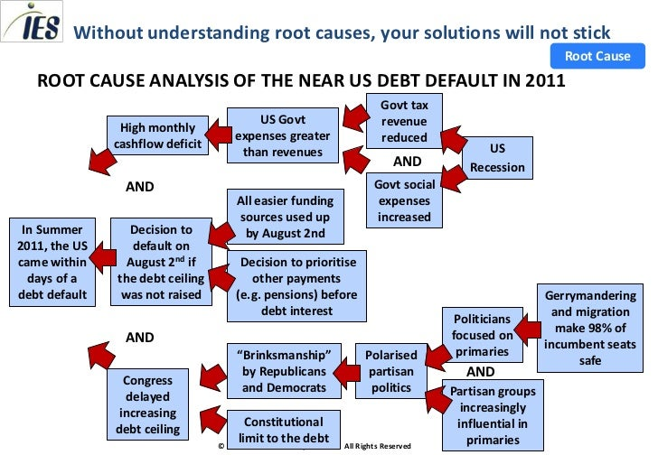 analysis and solution for the debt An introduction to debt policy and value (v 20) case solution, this notice undermined an interactive presentation of the modigliani-miller theory of the effect of debt tax shields to the value of the company students.