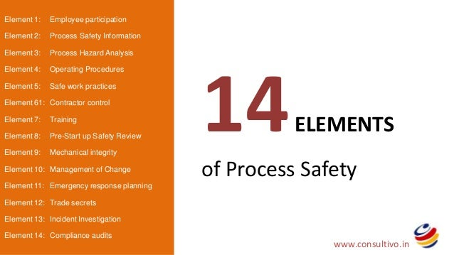 the dynamic elements of the processes industry Beyond these common elements, however, differences in competitive pressures across these industries serve to engender important differences in innovation strategies accordingly, much of what we can ultimately learn about the innovation process occurs at the industry level.