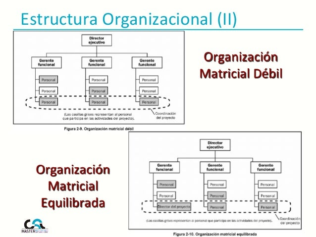 Consultoría Tic Las Tic En El Entorno Económico V2 R0