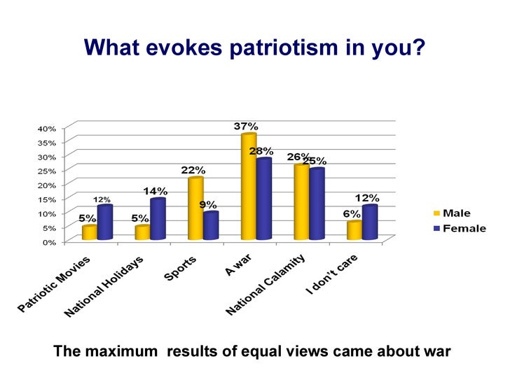 patriotism of youngsters today (bpt) - 'expressions of patriotic enthusiasm are as bright and thrilling  wrote in  a july 2014 examination of patriotism among american youth.