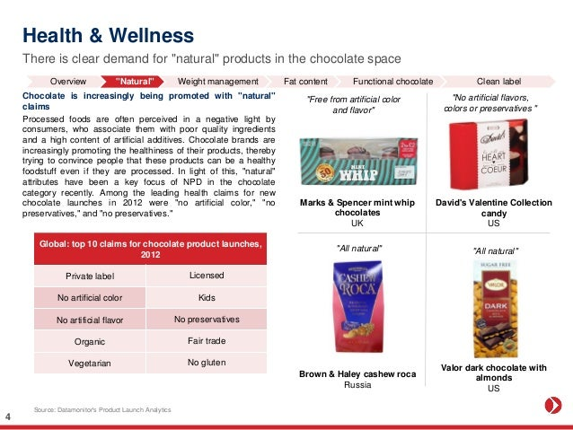 """Health & Wellness There is clear demand for """"natural"""" products in the chocolate space Chocolate is increasingly being prom..."""
