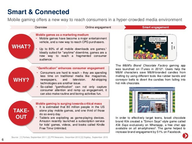 Smart & Connected Mobile gaming offers a new way to reach consumers in a hyper-crowded media environment Source: [1] Forbe...