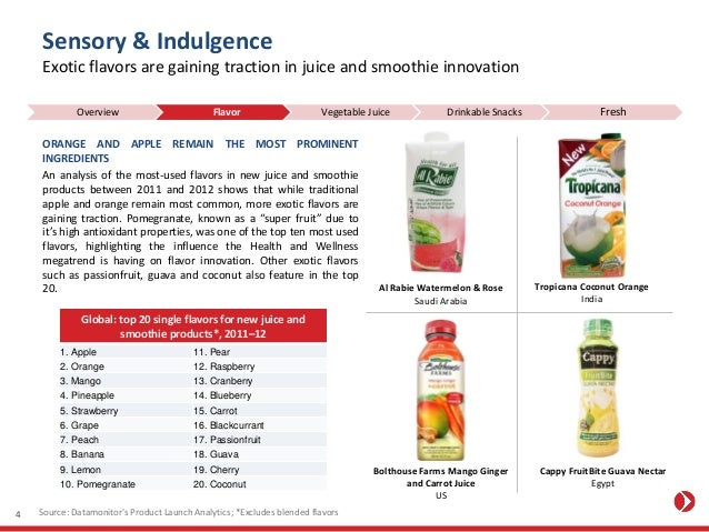 Consumer And Innovation Trends In Juices And Smoothies