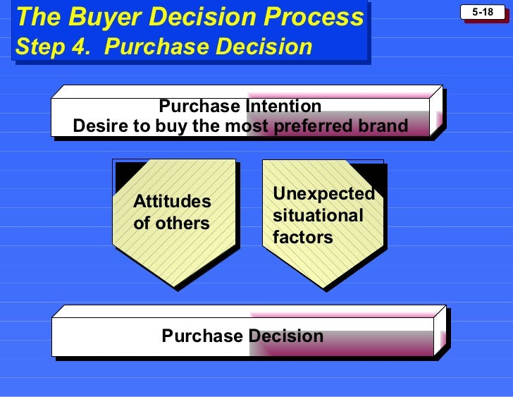 the decision process essay