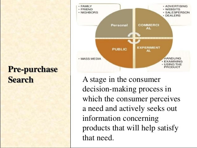 consumers help to determine the distribution of goods Distribution models definition: the manner in which goods move from the manufacturer to the outlet where the consumer purchases them in some marketplaces, it's a very complex channel, including .