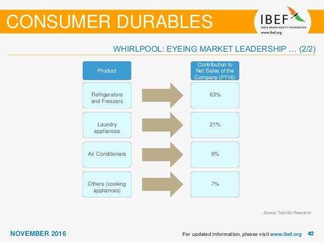 Consumer Durables Sector Reports November 2016