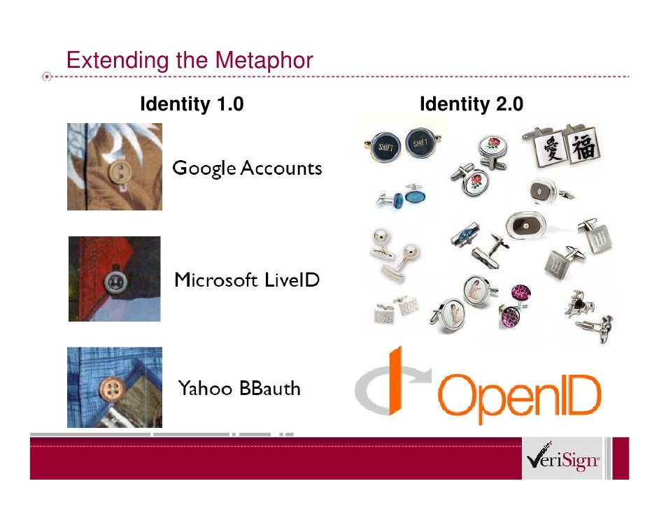 Consumer Identity Management