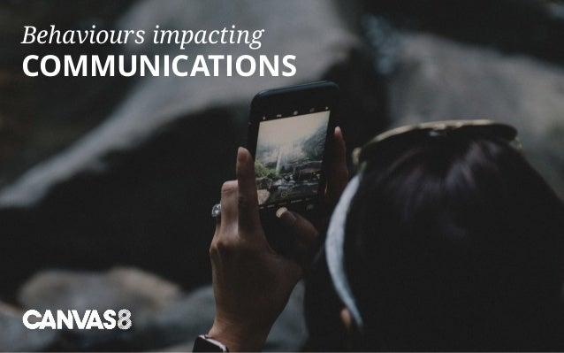Behaviours impacting COMMUNICATIONS