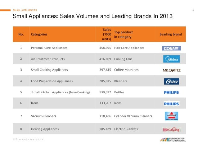 State of the Consumer Appliances Industry in 2014