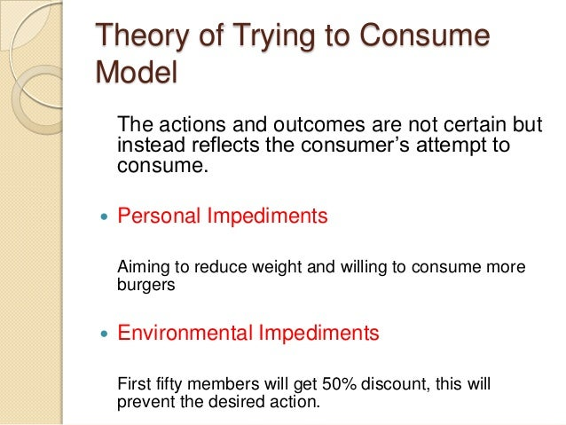 Theory of Trying to Consume Model The actions and outcomes are not certain but instead reflects the consumer's attempt to ...