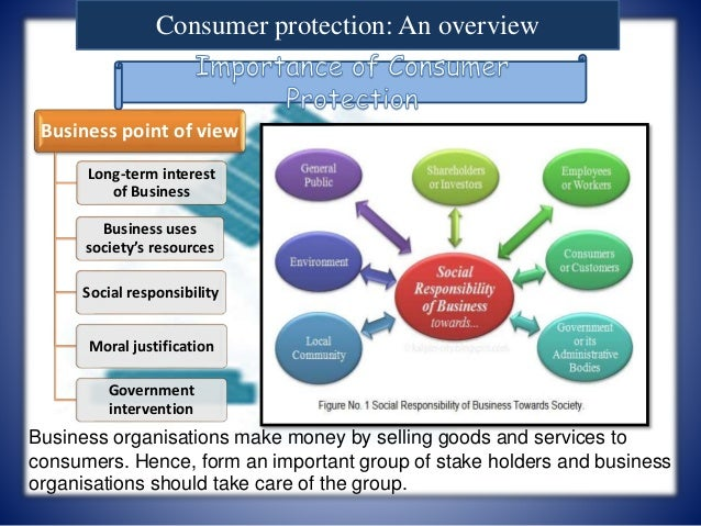 need for consumer protection