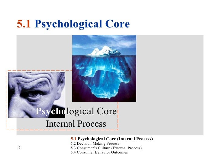 consumer decision process psychological core Consumer psychology and the purchase process  the consumer decision-making process involves five steps that consumers move through when buying a good or service a marketer has to.