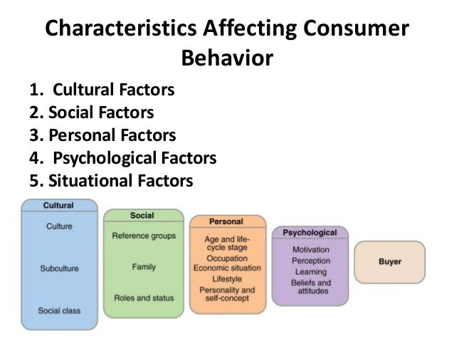 prius cultural social factors affecting