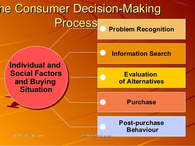 extensive decision making process consumer behaviour analy Case analysis – whole foods market  comfy shoes  don meador, mike britton, paige phillips, andrew howery  i introduction: by 2006, whole foods market had.